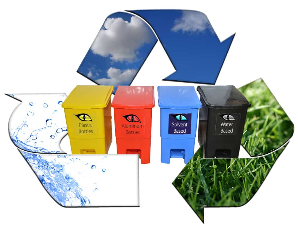 Recycle pFOkUS manufacture Environmental Sustainability