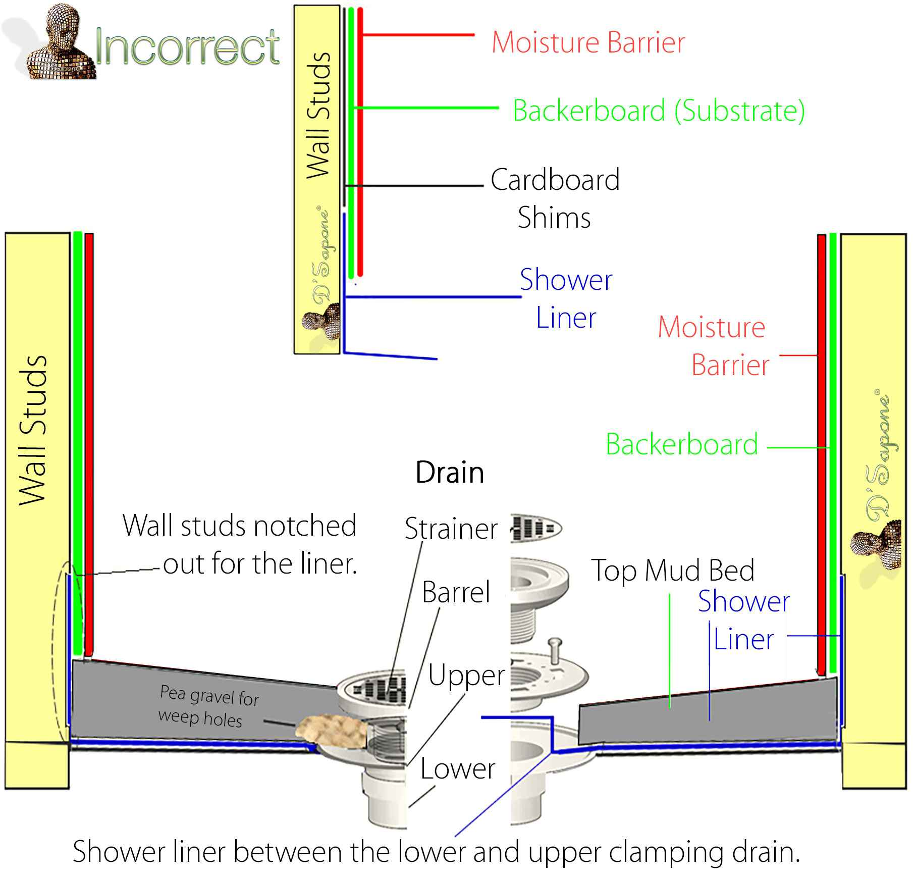 New-Shower-Pan-Diagram-Incorrect