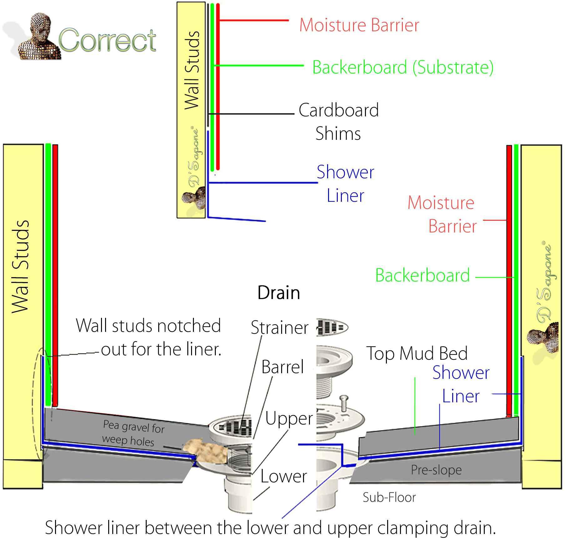 New-Shower-Pan-Diagram-Pre-Slope