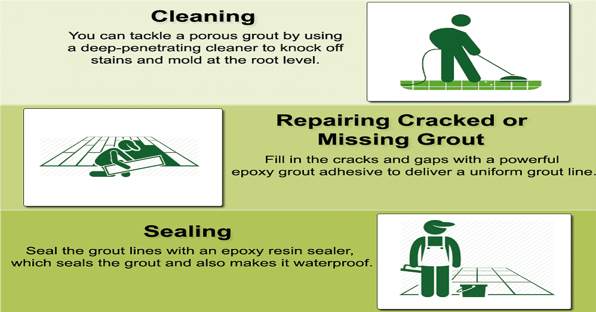 Grout cleaning step by step